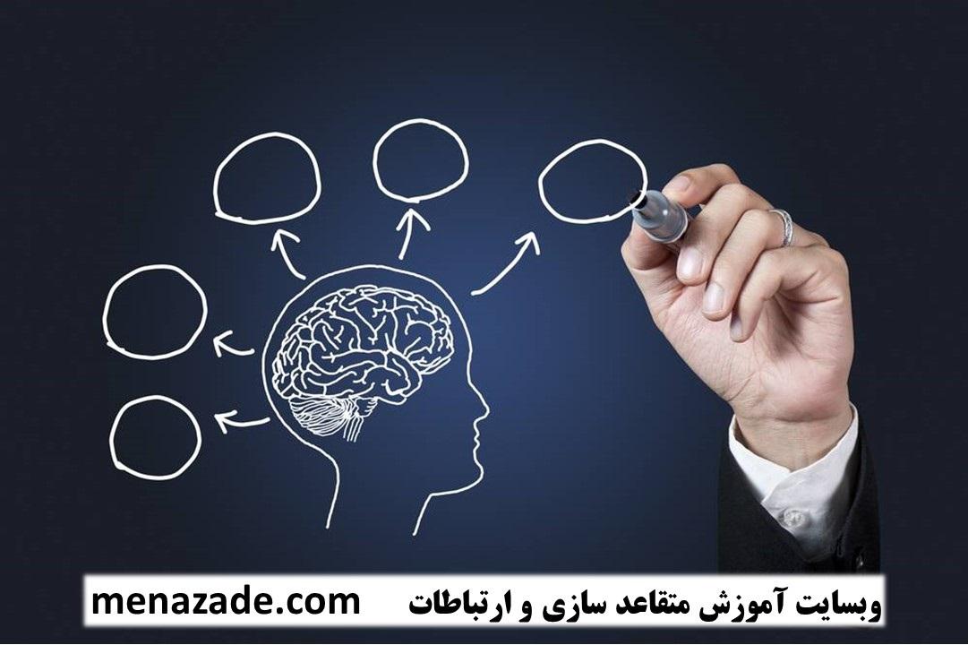 تصویر سازی ذهنی